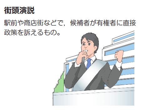「候補者や政党の情報はこう集める!」と題されたページに書かれたイラスト。街頭演説をしている政治家は男性である。